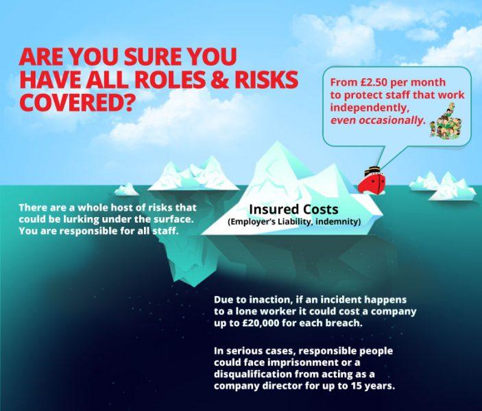 insurance-iceberg